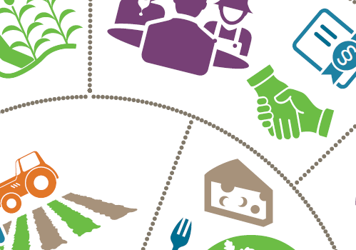 Global Soil Week 2015: Session summaries